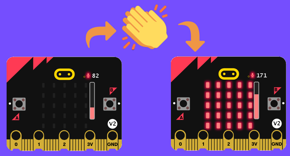 Microbit Light Clapper