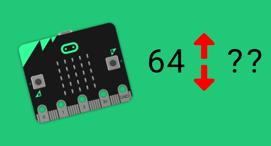 Microbit Numbers