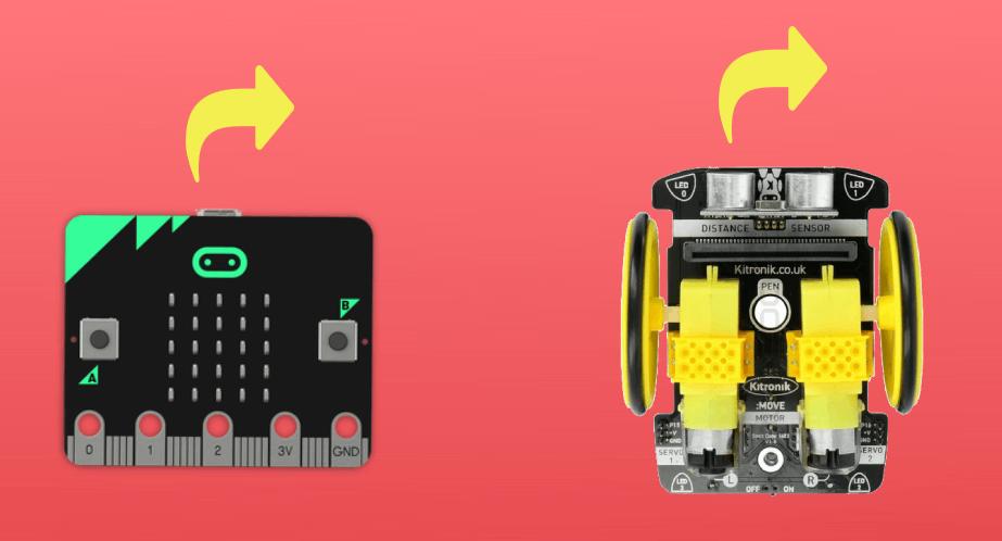 Tilt Remote Control Car