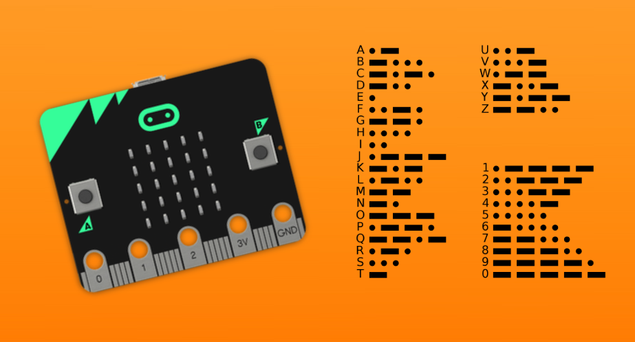 Microbit Cracking Codes